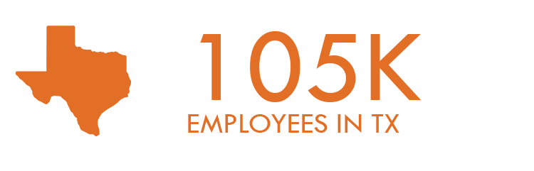 105K Employees in TX