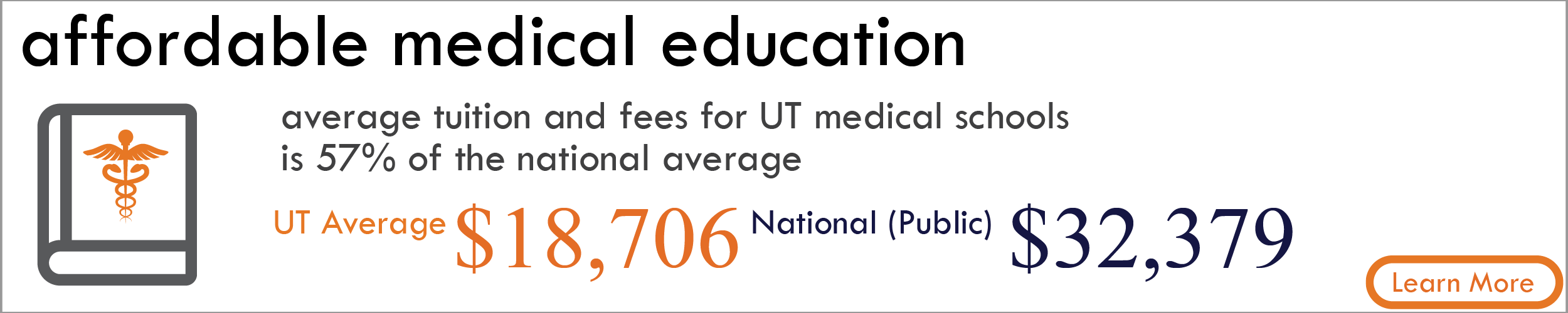 Affordable Medical Education. Average tuition and fees for UT medical schools is 57% of the national average; UT average cost is $18,706; National Public is $32,379. Learn more.